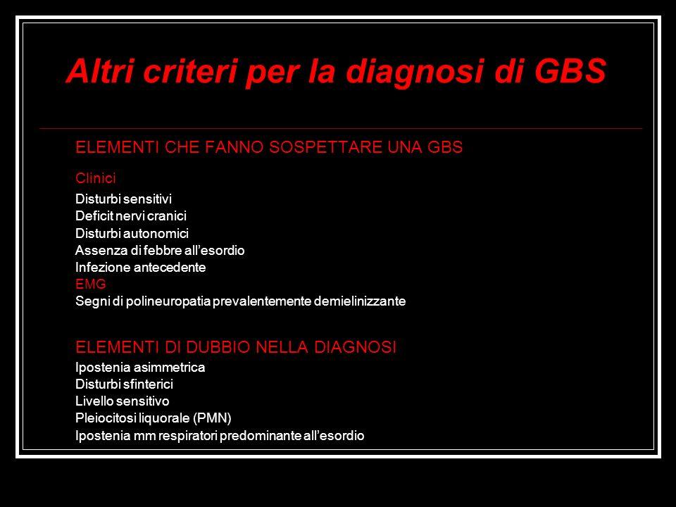 Altri criteri per la diagnosi di GBS ELEMENTI CHE FANNO SOSPETTARE UNA GBS Clinici Disturbi sensitivi Deficit nervi cranici Disturbi autonomici Assenz