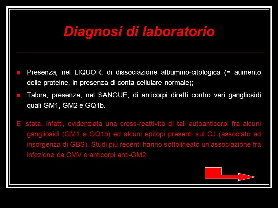 Diagnosi di laboratorio Presenza, nel LIQUOR, di dissociazione albumino-citologica (= aumento delle proteine, in presenza di conta cellulare normale);
