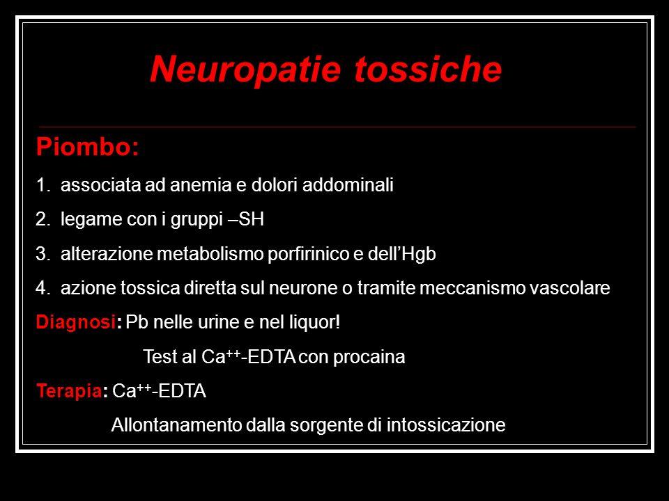 Neuropatie tossiche Piombo: 1.associata ad anemia e dolori addominali 2.legame con i gruppi –SH 3.alterazione metabolismo porfirinico e dellHgb 4.azio