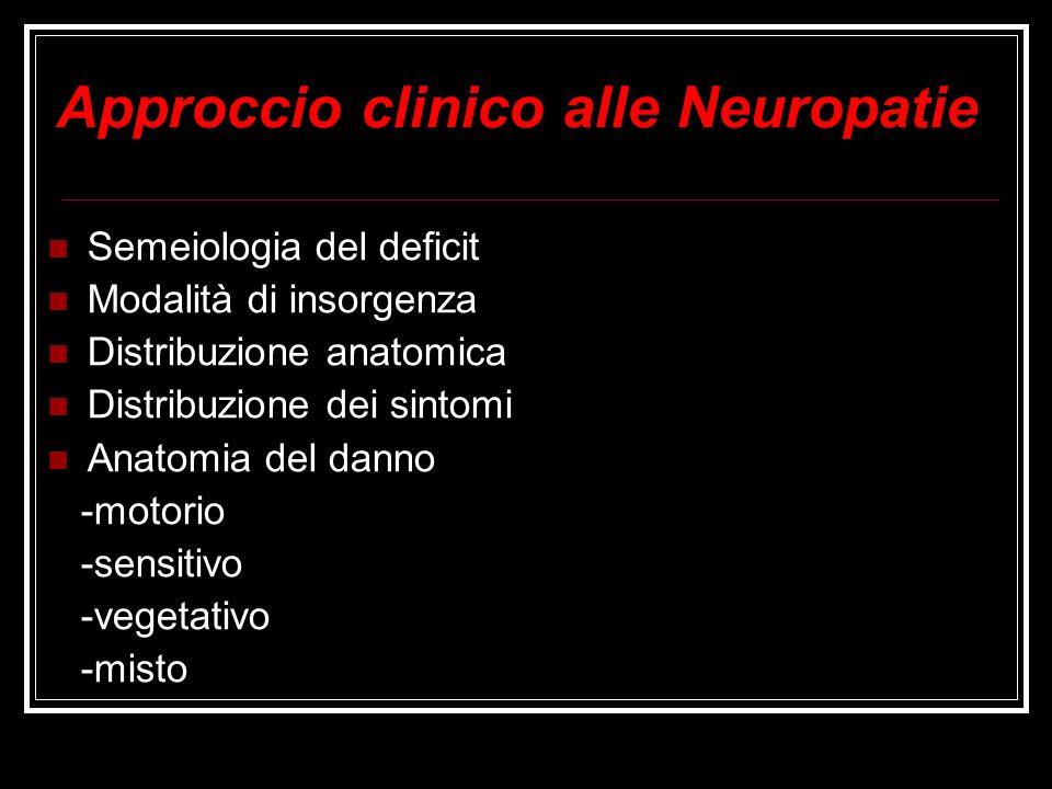 Approccio clinico alle Neuropatie Semeiologia del deficit Modalità di insorgenza Distribuzione anatomica Distribuzione dei sintomi Anatomia del danno