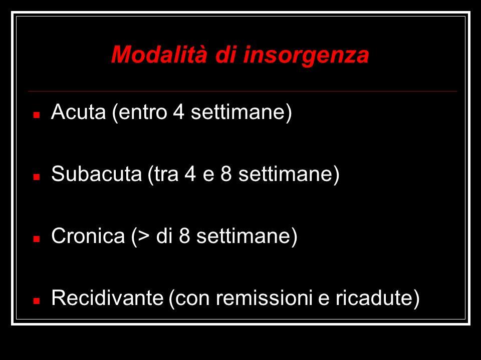 Modalità di insorgenza Acuta (entro 4 settimane) Subacuta (tra 4 e 8 settimane) Cronica (> di 8 settimane) Recidivante (con remissioni e ricadute)