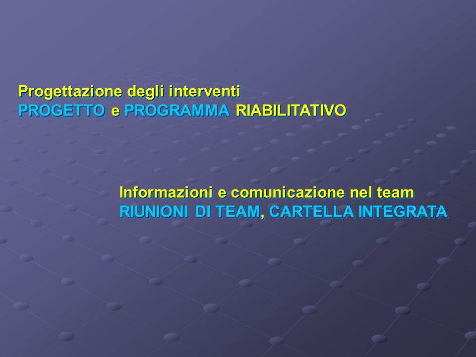 Progettazione degli interventi PROGETTO e PROGRAMMA RIABILITATIVO Progettazione degli interventi PROGETTO e PROGRAMMA RIABILITATIVO Informazioni e comunicazione nel team RIUNIONI DI TEAM, CARTELLA INTEGRATA Informazioni e comunicazione nel team RIUNIONI DI TEAM, CARTELLA INTEGRATA