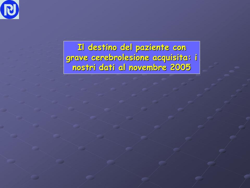 Il destino del paziente con grave cerebrolesione acquisita: i nostri dati al novembre 2005