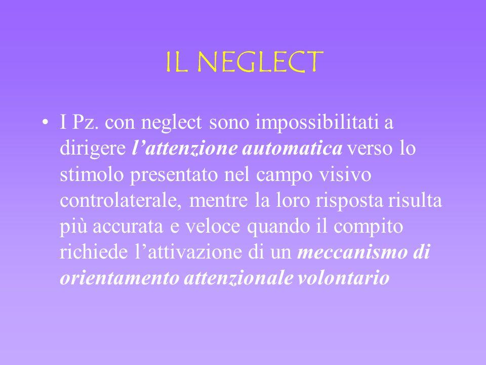 Neglect percettivo/neglect motorio-ipodirezionale N.