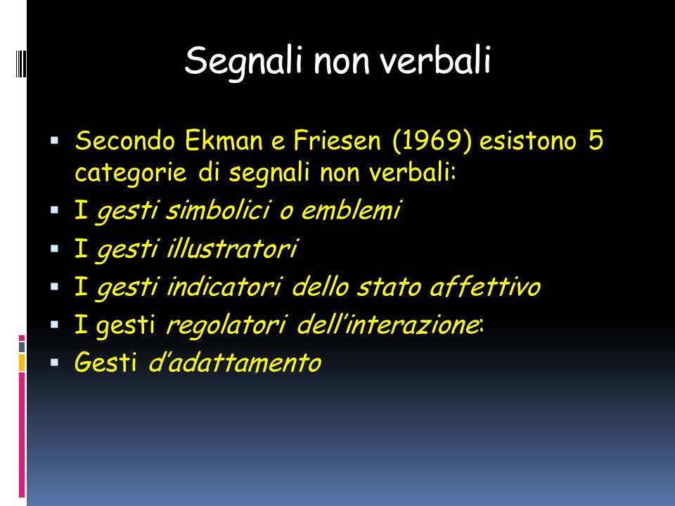 Segnali non verbali Secondo Ekman e Friesen (1969) esistono 5 categorie di segnali non verbali: I gesti simbolici o emblemi I gesti illustratori I gesti indicatori dello stato affettivo I gesti regolatori dellinterazione: Gesti dadattamento