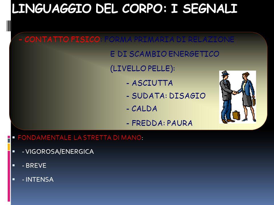 LINGUAGGIO DEL CORPO: I SEGNALI FONDAMENTALE LA STRETTA DI MANO: - VIGOROSA/ENERGICA - BREVE - INTENSA – CONTATTO FISICO: FORMA PRIMARIA DI RELAZIONE E DI SCAMBIO ENERGETICO (LIVELLO PELLE): - ASCIUTTA - SUDATA: DISAGIO - CALDA - FREDDA: PAURA
