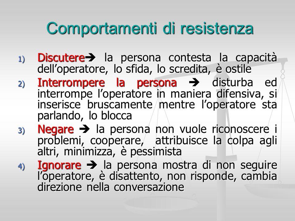 Comportamenti di resistenza Comportamenti di resistenza 1) Discutere la persona contesta la capacità delloperatore, lo sfida, lo scredita, è ostile 2)
