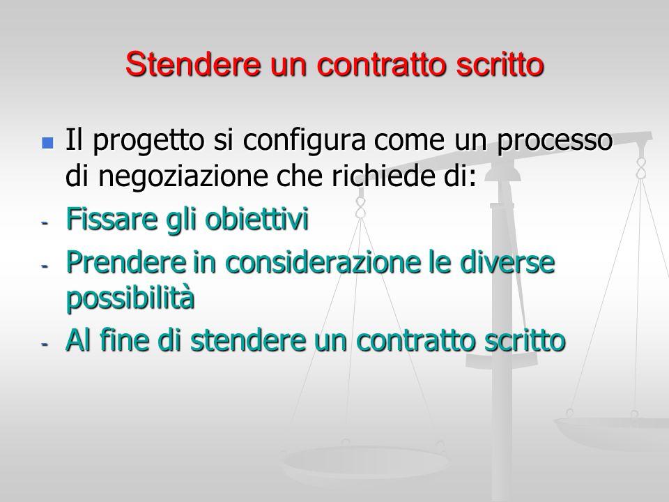Stendere un contratto scritto Il progetto si configura come un processo di negoziazione che richiede di: Il progetto si configura come un processo di