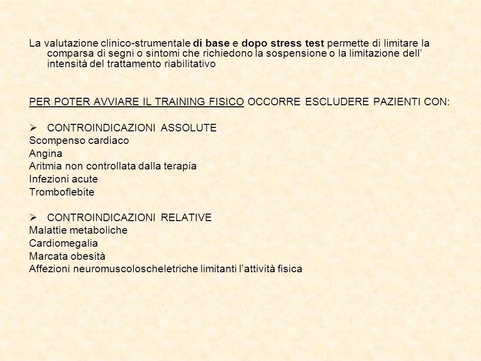 La valutazione clinico-strumentale di base e dopo stress test permette di limitare la comparsa di segni o sintomi che richiedono la sospensione o la limitazione dell intensità del trattamento riabilitativo PER POTER AVVIARE IL TRAINING FISICO OCCORRE ESCLUDERE PAZIENTI CON: CONTROINDICAZIONI ASSOLUTE Scompenso cardiaco Angina Aritmia non controllata dalla terapia Infezioni acute Tromboflebite CONTROINDICAZIONI RELATIVE Malattie metaboliche Cardiomegalia Marcata obesità Affezioni neuromuscoloscheletriche limitanti lattività fisica