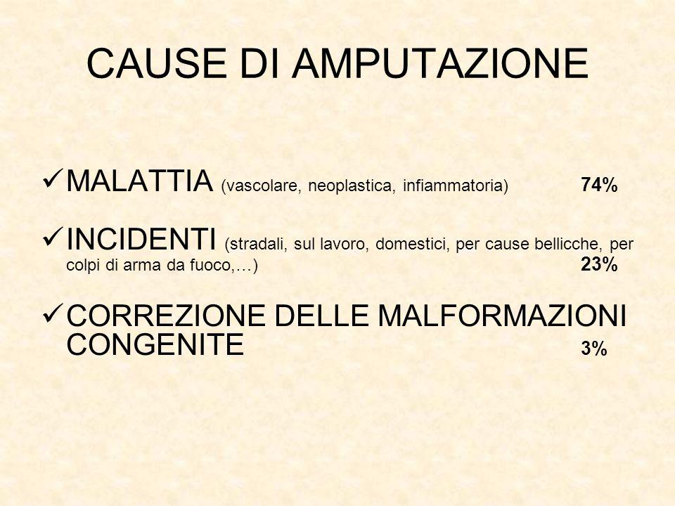SCALA DEL TRATTAMENTO DEL DOLORE ACUTO (WFSA): anestesia locoregionale (controllo attivo del dolore preamputazione riduce la complicanza del dolore cronico) RIABILITAZIONE : movimenti passivi e mobilizzazione attiva con grucce applicazione di protesi ARTO FANTASMA: TENS Paracetamolo FANS DOLORE E RIABILITAZIONE ESPERIENZA CLINICA: Blocco neurolitico dei neurinomi può ridurre il dolore del moncone; TENS riduce s.