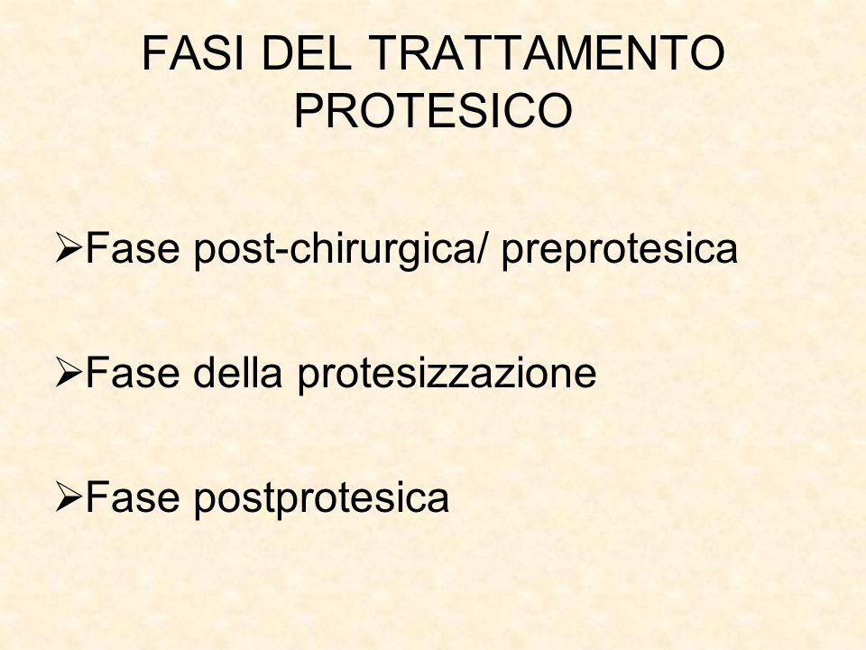FASI DEL TRATTAMENTO PROTESICO Fase post-chirurgica/ preprotesica Fase della protesizzazione Fase postprotesica