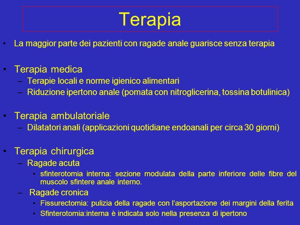 Terapia La maggior parte dei pazienti con ragade anale guarisce senza terapia Terapia medica –Terapie locali e norme igienico alimentari –Riduzione ip