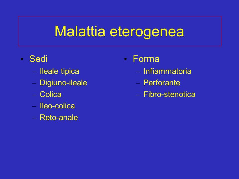 Malattia eterogenea Sedi – Ileale tipica – Digiuno-ileale – Colica – Ileo-colica – Reto-anale Forma – Infiammatoria – Perforante – Fibro-stenotica