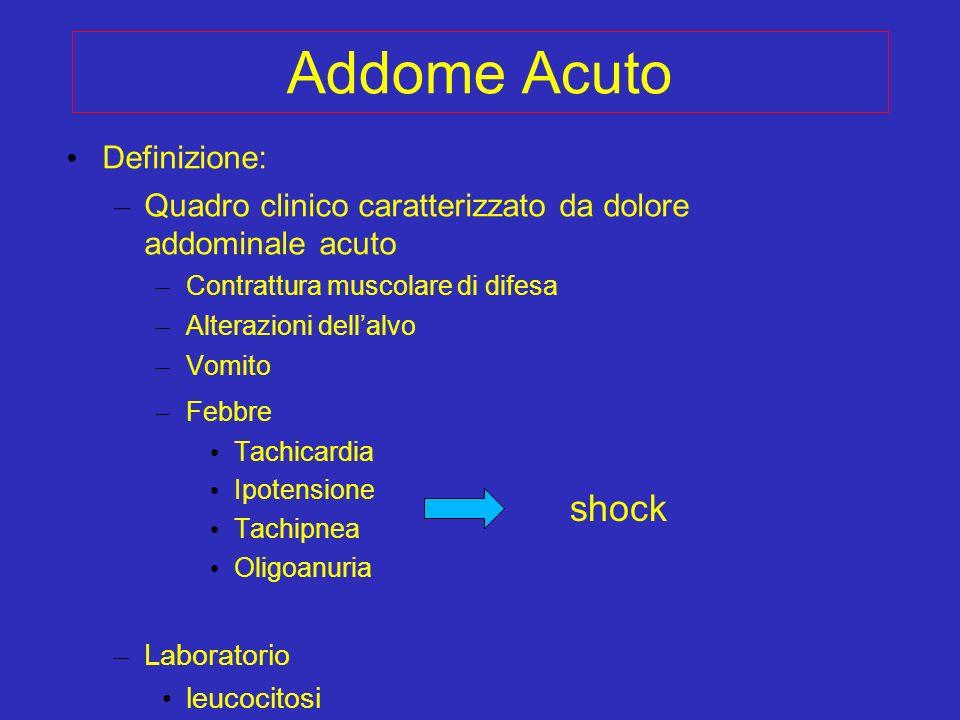 Addome Acuto Definizione: – Quadro clinico caratterizzato da dolore addominale acuto – Contrattura muscolare di difesa – Alterazioni dellalvo – Vomito