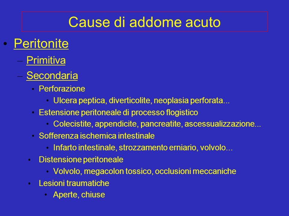 Cause di addome acuto Peritonite – Primitiva – Secondaria Perforazione Ulcera peptica, diverticolite, neoplasia perforata... Estensione peritoneale di