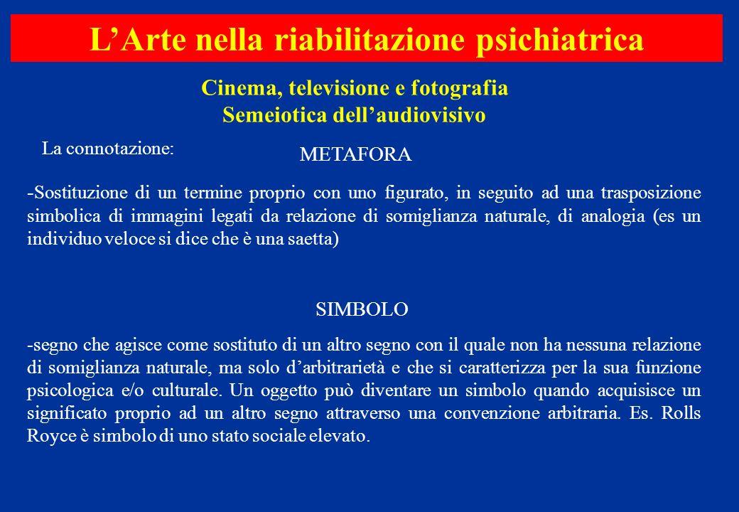 METAFORA - Sostituzione di un termine proprio con uno figurato, in seguito ad una trasposizione simbolica di immagini legati da relazione di somiglian