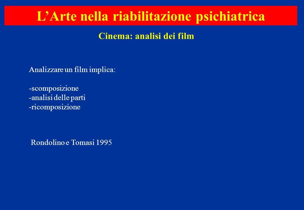 Analizzare un film implica: -scomposizione -analisi delle parti -ricomposizione Cinema: analisi dei film LArte nella riabilitazione psichiatrica Rondo