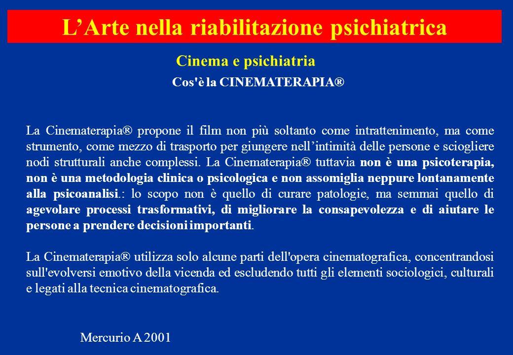 La Cinematerapia® propone il film non più soltanto come intrattenimento, ma come strumento, come mezzo di trasporto per giungere nellintimità delle pe