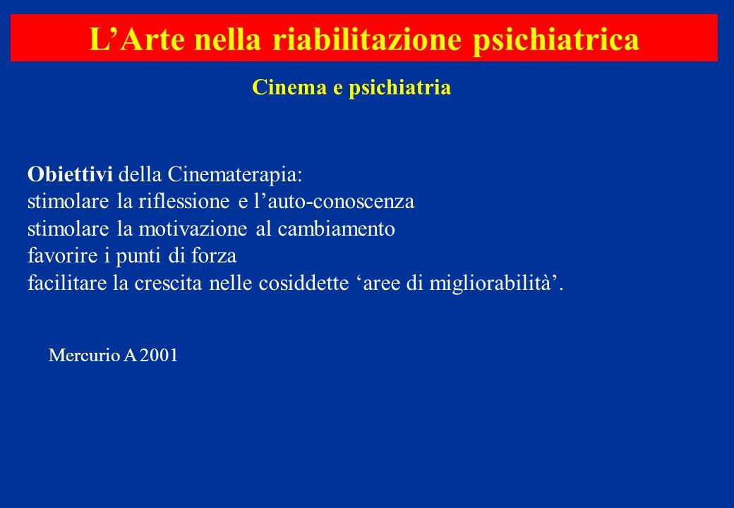 Obiettivi della Cinematerapia: stimolare la riflessione e lauto-conoscenza stimolare la motivazione al cambiamento favorire i punti di forza facilitar
