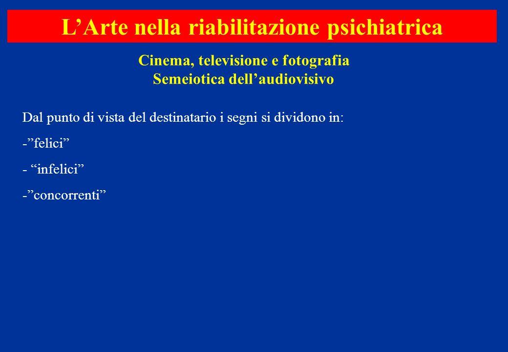 Dal punto di vista del destinatario i segni si dividono in: -felici - infelici -concorrenti Cinema, televisione e fotografia Semeiotica dellaudiovisiv