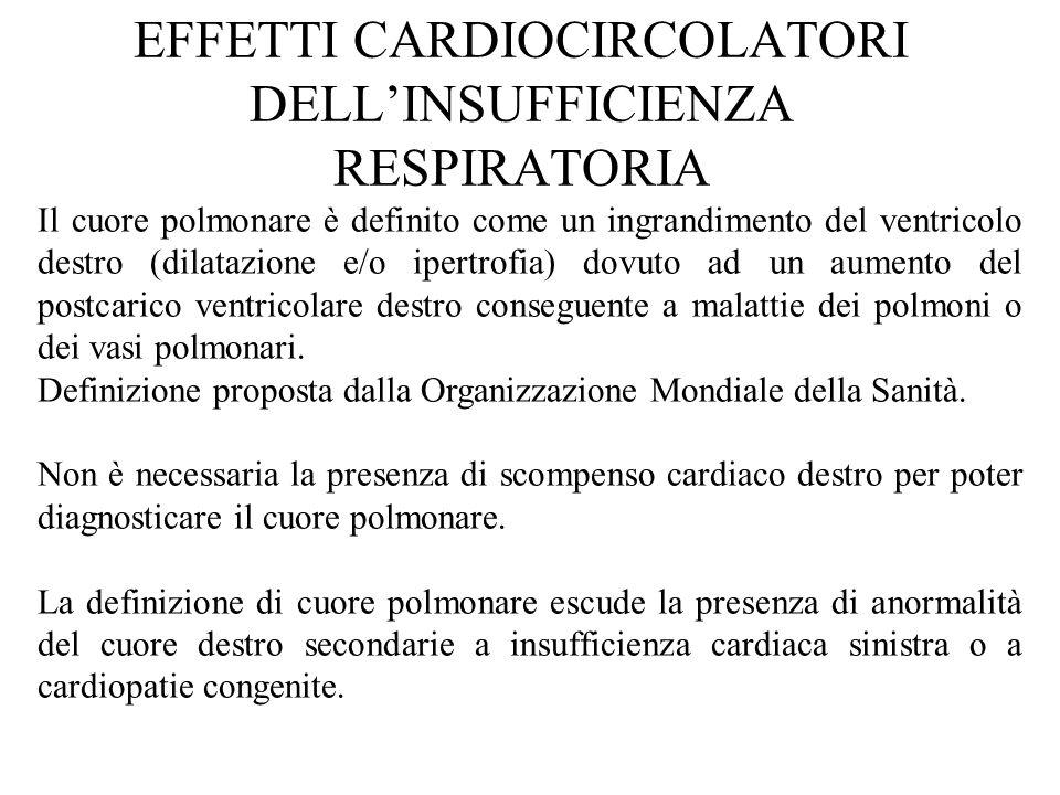 EFFETTI CARDIOCIRCOLATORI DELLINSUFFICIENZA RESPIRATORIA Il cuore polmonare è definito come un ingrandimento del ventricolo destro (dilatazione e/o ip