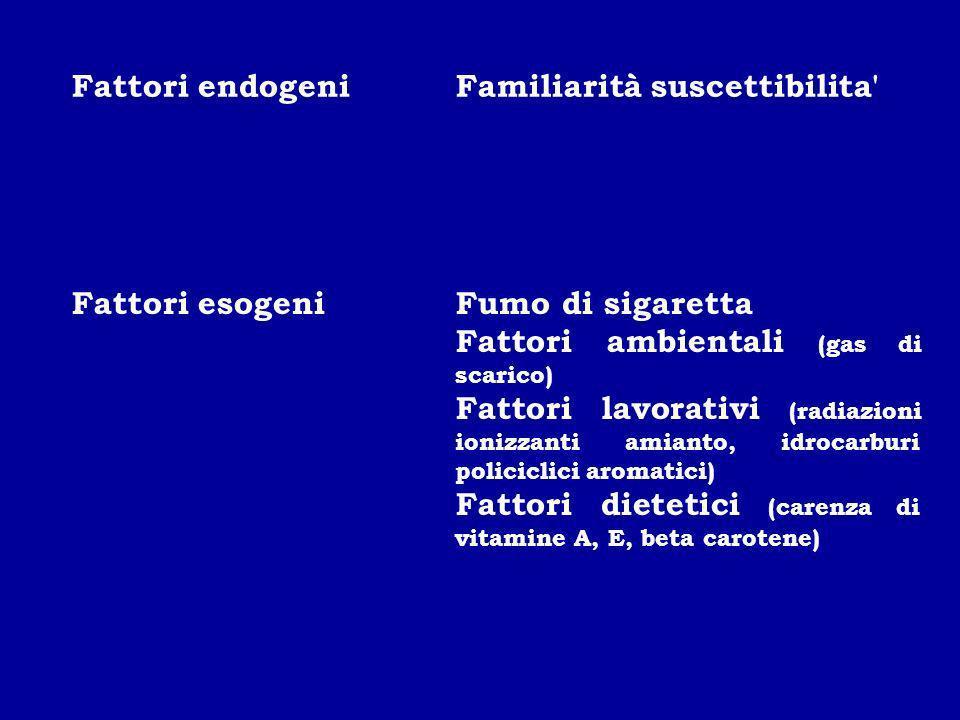 Fattori endogeniFamiliarità suscettibilita' Fattori esogeniFumo di sigaretta Fattori ambientali (gas di scarico) Fattori lavorativi (radiazioni ionizz