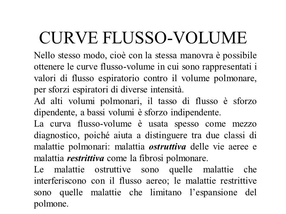 CURVE FLUSSO-VOLUME Nello stesso modo, cioè con la stessa manovra è possibile ottenere le curve flusso-volume in cui sono rappresentati i valori di fl