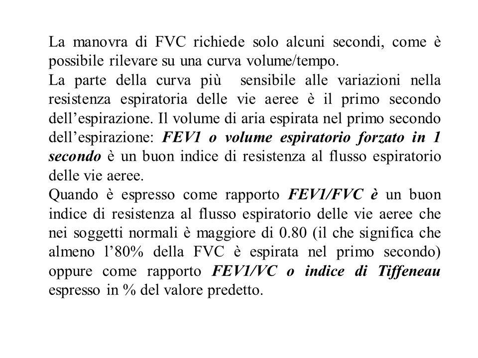 La manovra di FVC richiede solo alcuni secondi, come è possibile rilevare su una curva volume/tempo. La parte della curva più sensibile alle variazion