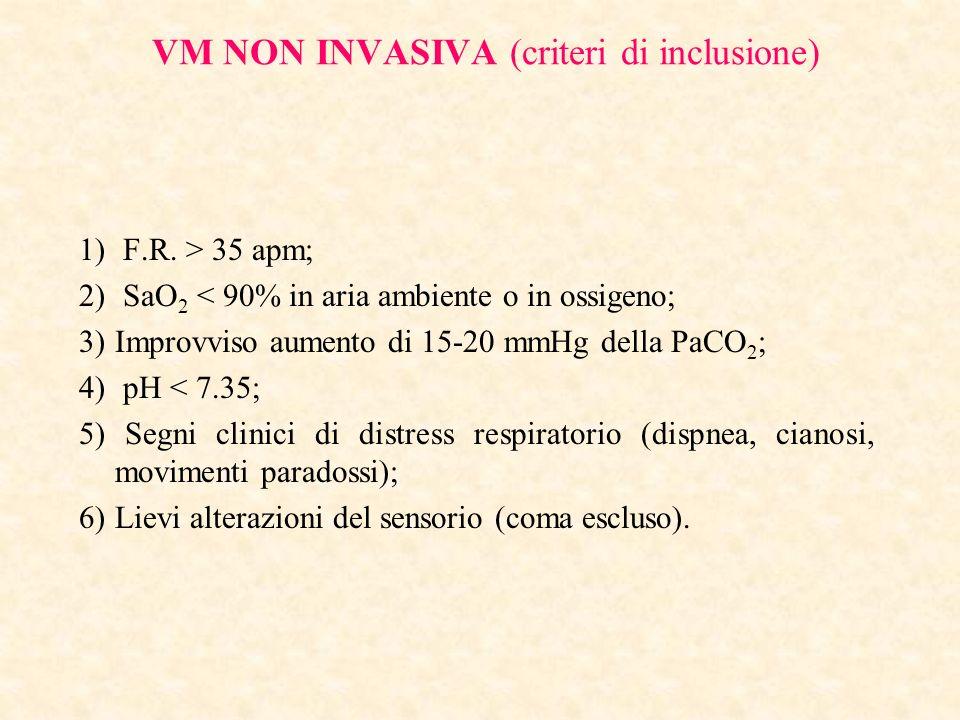 VM NON INVASIVA (criteri di inclusione) 1) F.R. > 35 apm; 2) SaO 2 < 90% in aria ambiente o in ossigeno; 3) Improvviso aumento di 15-20 mmHg della PaC