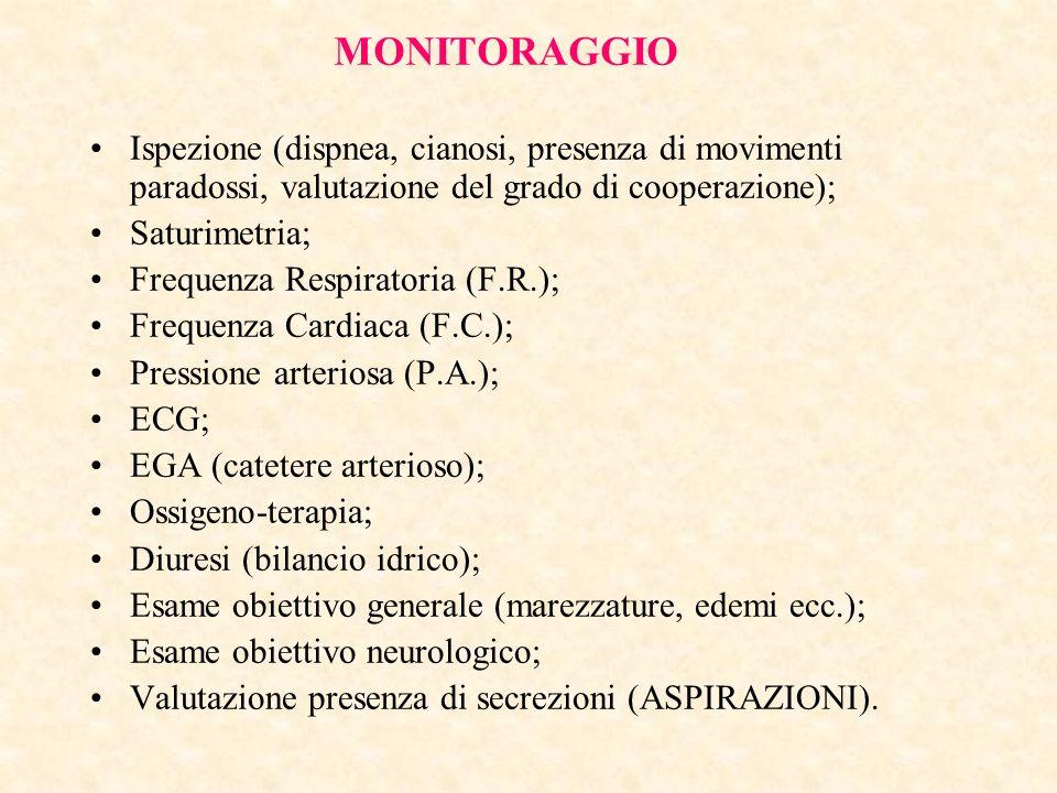 MONITORAGGIO Ispezione (dispnea, cianosi, presenza di movimenti paradossi, valutazione del grado di cooperazione); Saturimetria; Frequenza Respiratori