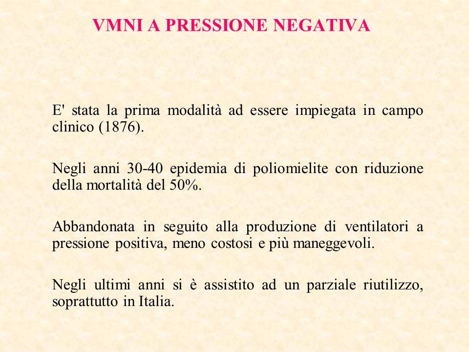 VMNI A PRESSIONE NEGATIVA E' stata la prima modalità ad essere impiegata in campo clinico (1876). Negli anni 30-40 epidemia di poliomielite con riduzi