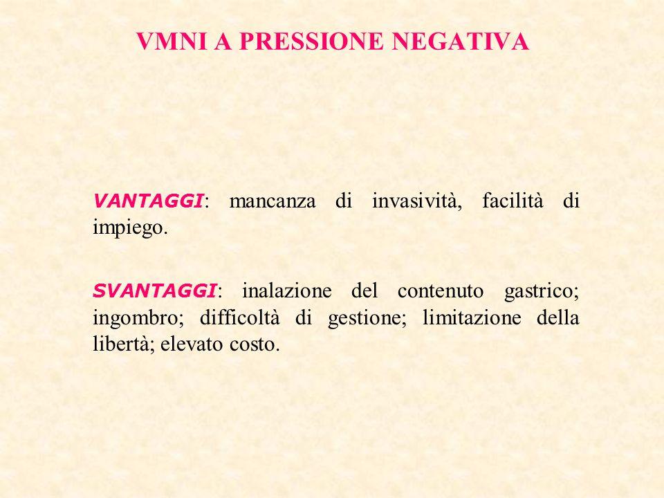 VMNI A PRESSIONE NEGATIVA VANTAGGI : mancanza di invasività, facilità di impiego. SVANTAGGI : inalazione del contenuto gastrico; ingombro; difficoltà
