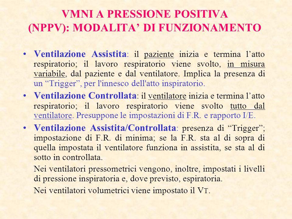 VMNI A PRESSIONE POSITIVA (NPPV): MODALITA DI FUNZIONAMENTO Ventilazione Assistita : il paziente inizia e termina latto respiratorio; il lavoro respir