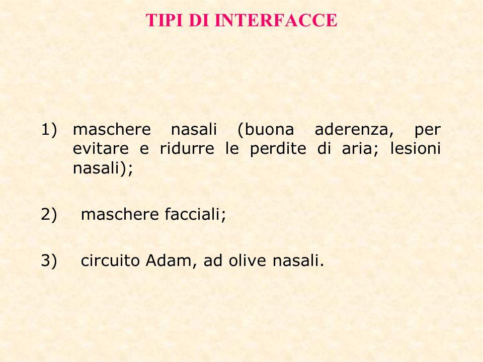 TIPI DI INTERFACCE 1)maschere nasali (buona aderenza, per evitare e ridurre le perdite di aria; lesioni nasali); 2) maschere facciali; 3) circuito Ada