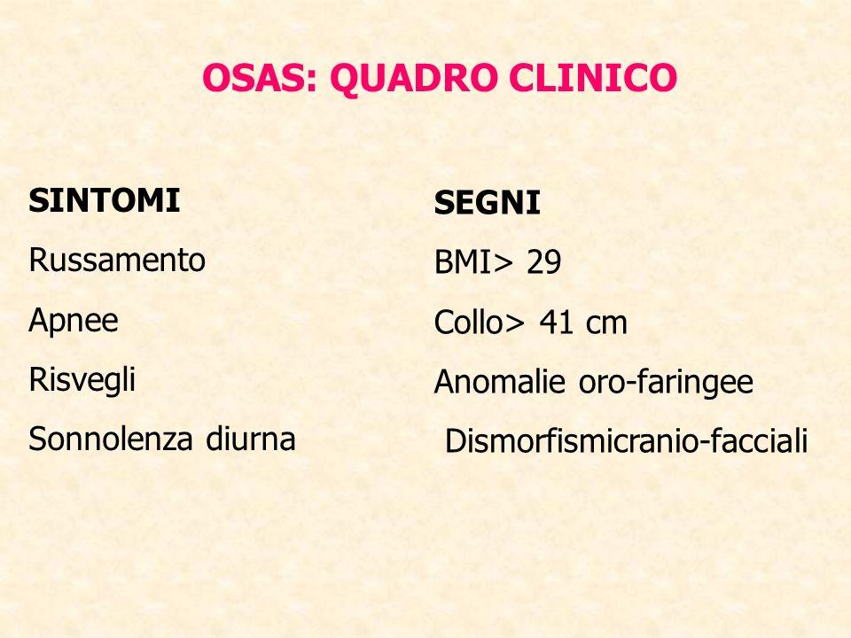 OSAS: QUADRO CLINICO SINTOMI Russamento Apnee Risvegli Sonnolenza diurna SEGNI BMI> 29 Collo> 41 cm Anomalie oro-faringee Dismorfismicranio-facciali