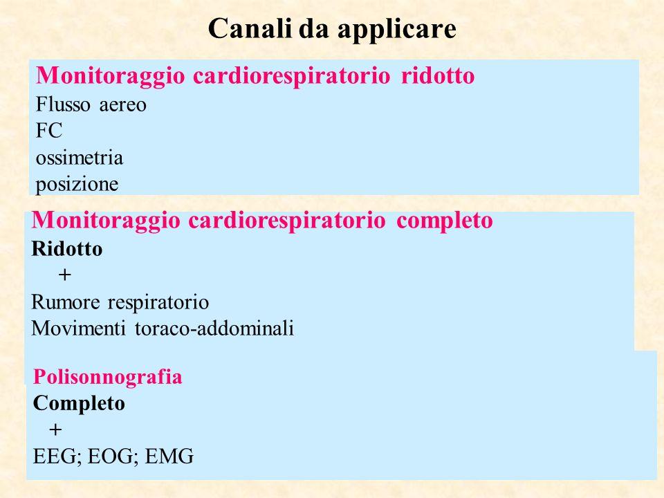 Canali da applicare Monitoraggio cardiorespiratorio ridotto Flusso aereo FC ossimetria posizione Monitoraggio cardiorespiratorio completo Ridotto + Ru