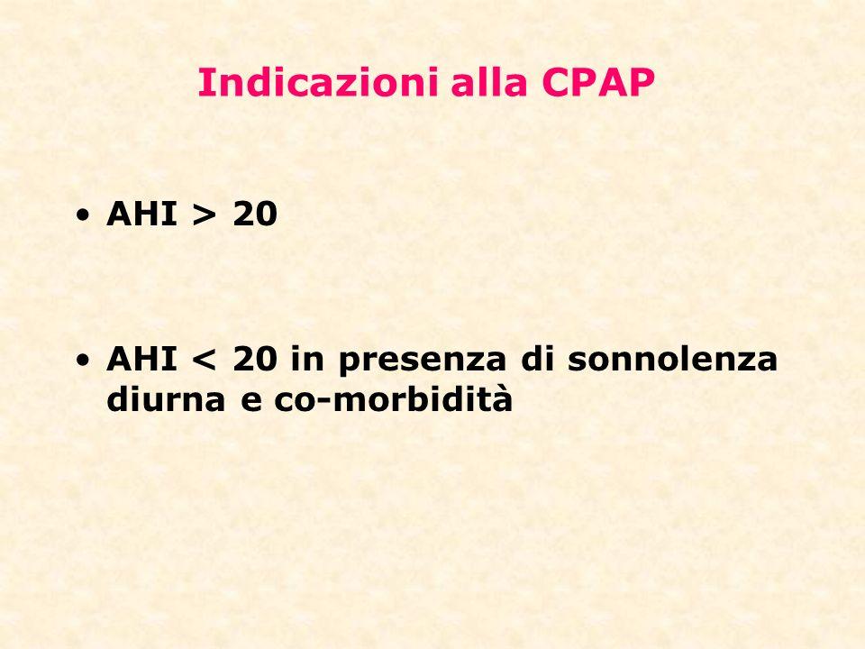 Indicazioni alla CPAP AHI > 20 AHI < 20 in presenza di sonnolenza diurna e co-morbidità