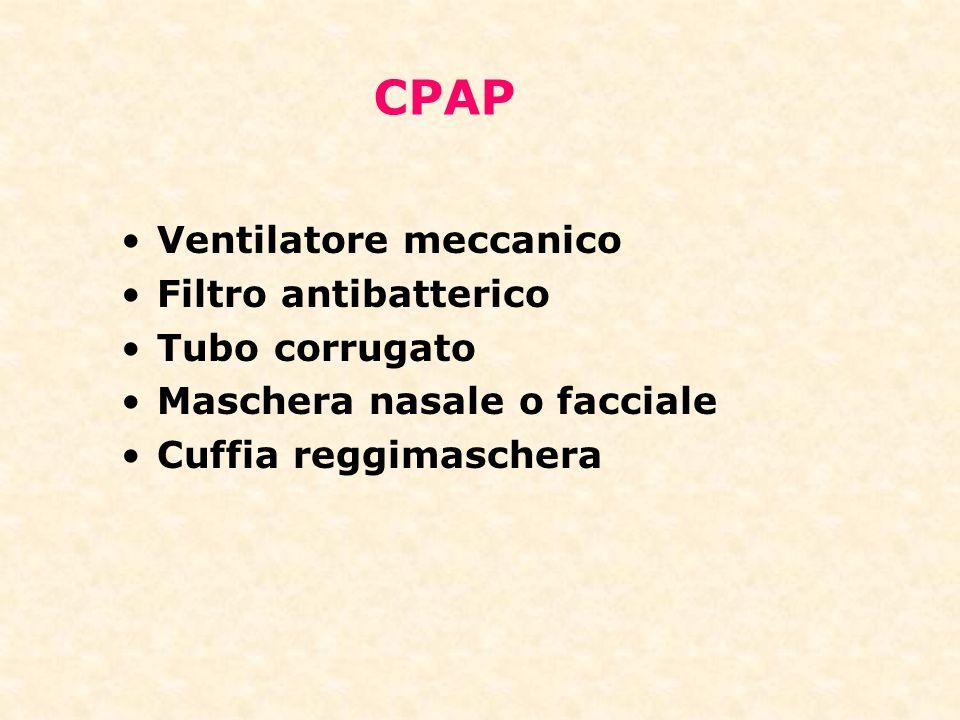 CPAP Ventilatore meccanico Filtro antibatterico Tubo corrugato Maschera nasale o facciale Cuffia reggimaschera