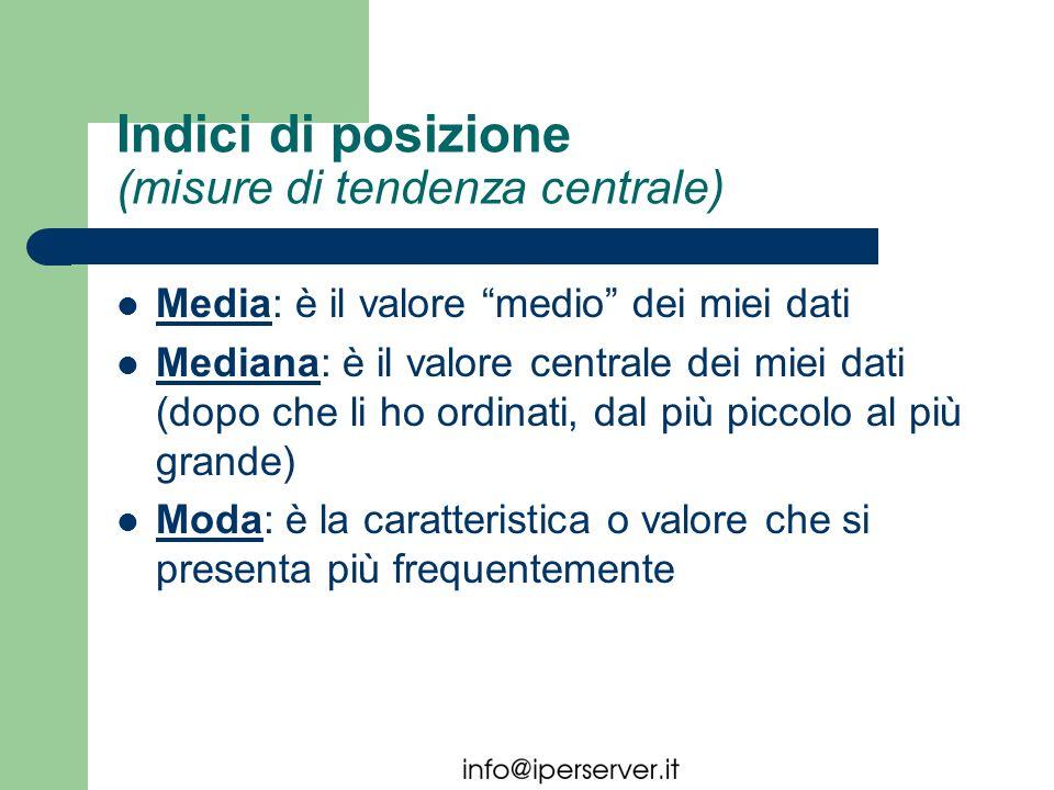 Indici di posizione (misure di tendenza centrale) Media: è il valore medio dei miei dati Mediana: è il valore centrale dei miei dati (dopo che li ho o