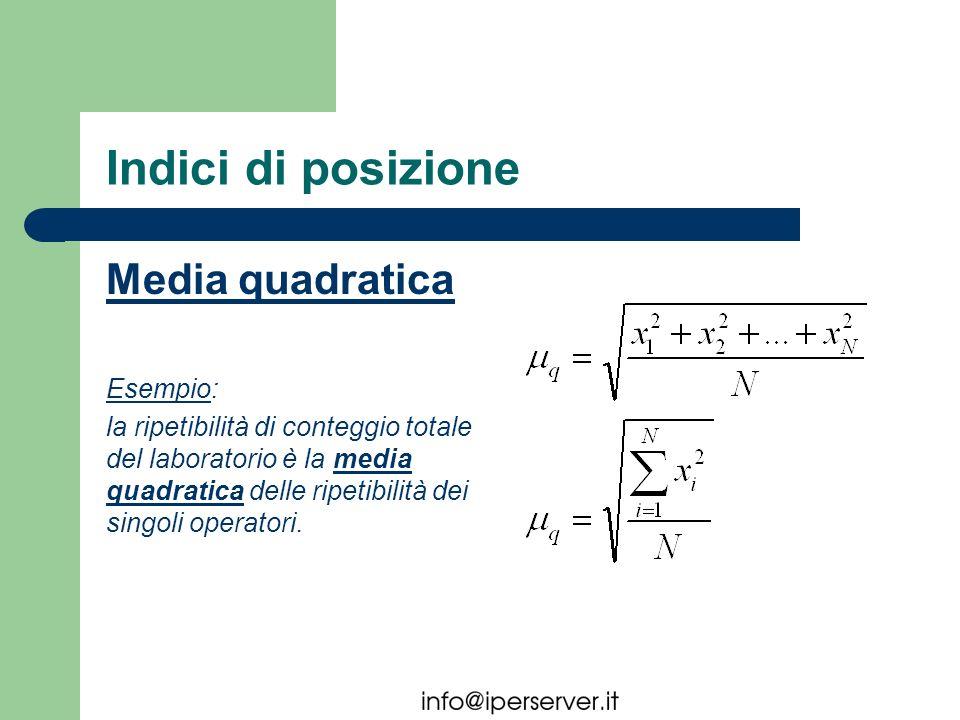 Indici di posizione Media quadratica Esempio: la ripetibilità di conteggio totale del laboratorio è la media quadratica delle ripetibilità dei singoli