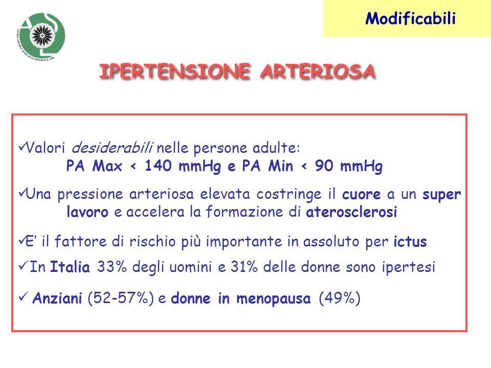 IPERTENSIONE ARTERIOSA Valori desiderabili nelle persone adulte: PA Max < 140 mmHg e PA Min < 90 mmHg Una pressione arteriosa elevata costringe il cuo