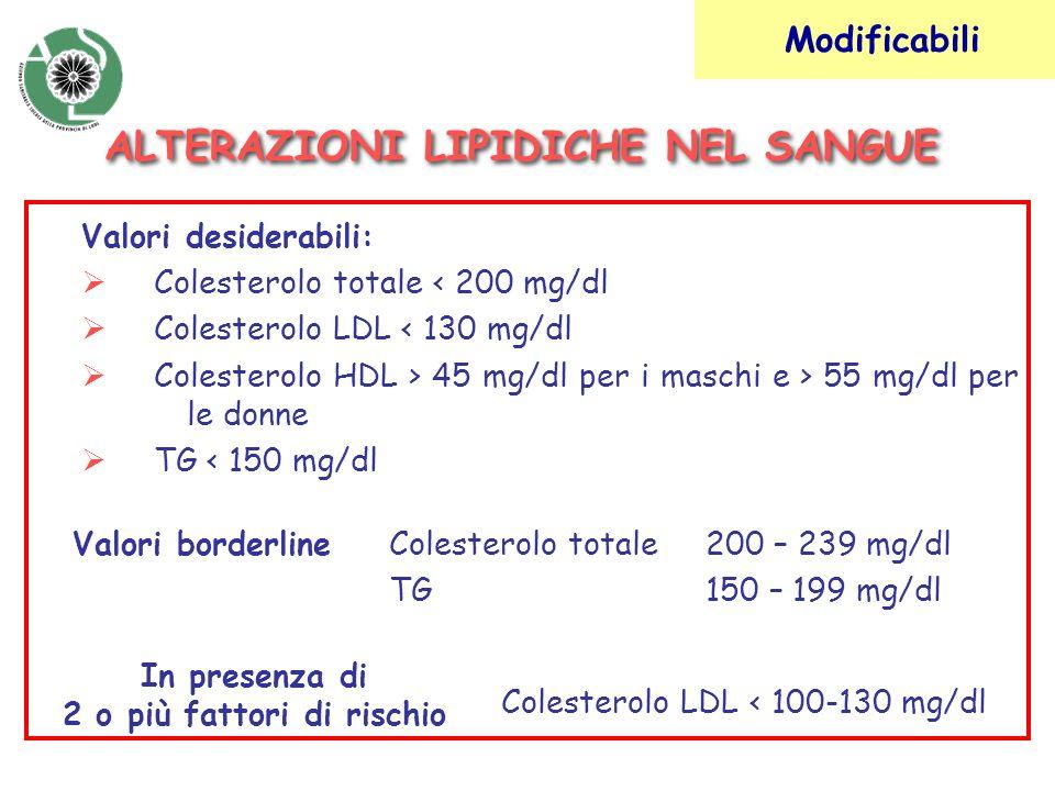 ALTERAZIONI LIPIDICHE NEL SANGUE Valori desiderabili: Colesterolo totale < 200 mg/dl Colesterolo LDL < 130 mg/dl Colesterolo HDL > 45 mg/dl per i masc
