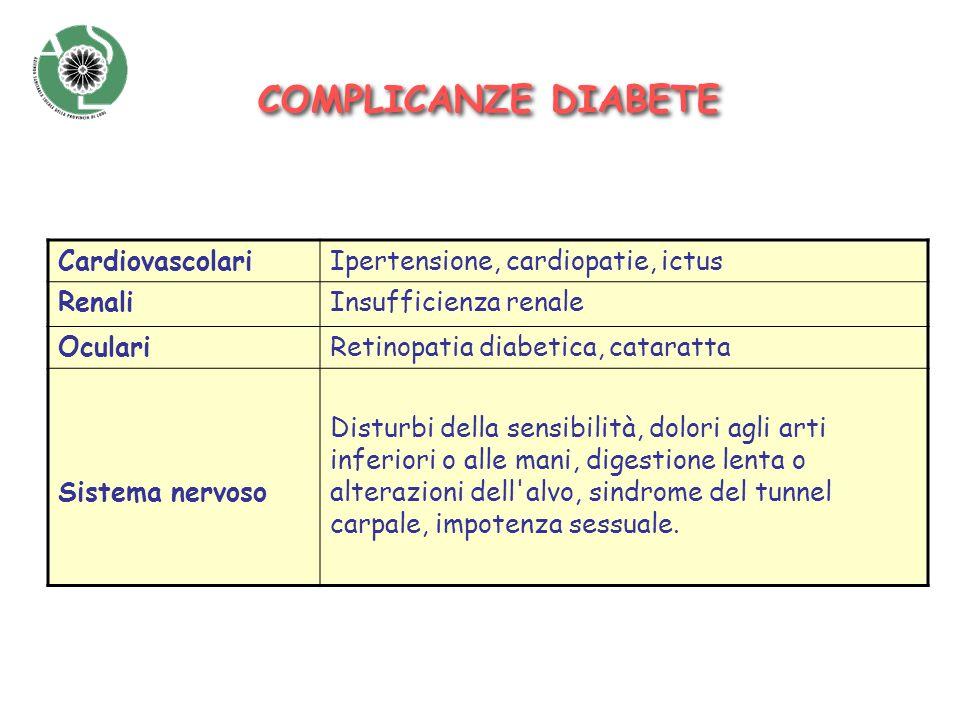 COMPLICANZE DIABETE CardiovascolariIpertensione, cardiopatie, ictus RenaliInsufficienza renale OculariRetinopatia diabetica, cataratta Sistema nervoso