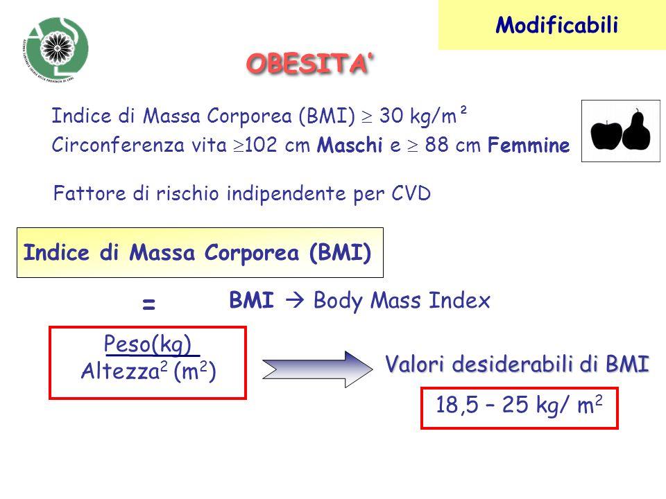 OBESITA Modificabili Indice di Massa Corporea (BMI) 30 kg/m² Circonferenza vita 102 cm Maschi e 88 cm Femmine Fattore di rischio indipendente per CVD