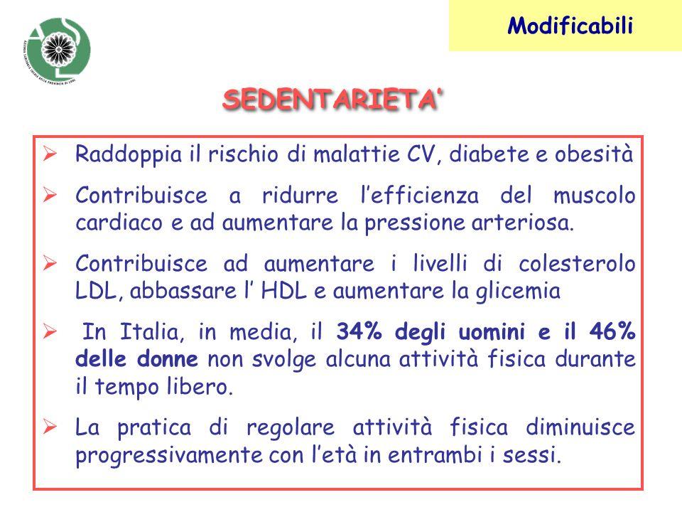 Raddoppia il rischio di malattie CV, diabete e obesità Contribuisce a ridurre lefficienza del muscolo cardiaco e ad aumentare la pressione arteriosa.