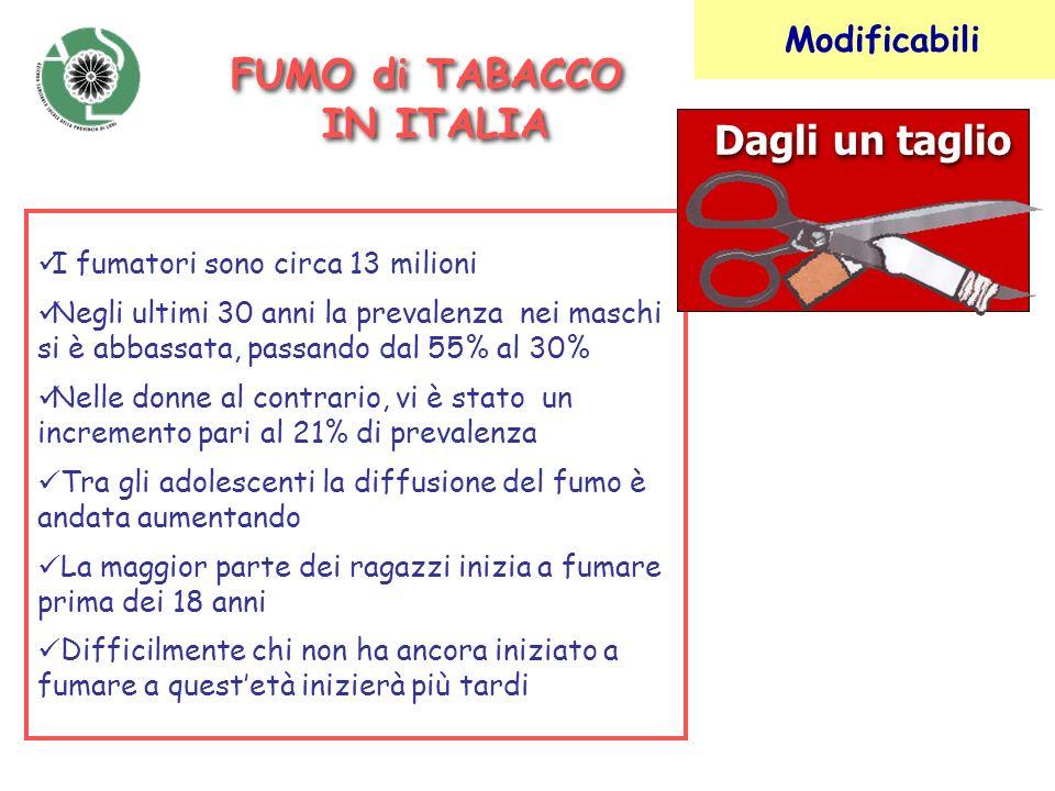 FUMO di TABACCO IN ITALIA FUMO di TABACCO IN ITALIA I fumatori sono circa 13 milioni Negli ultimi 30 anni la prevalenza nei maschi si è abbassata, pas