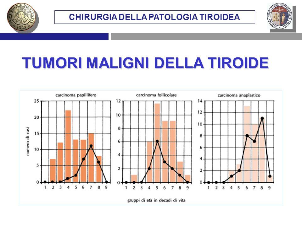 TUMORI MALIGNI DELLA TIROIDE CHIRURGIA DELLA PATOLOGIA TIROIDEA