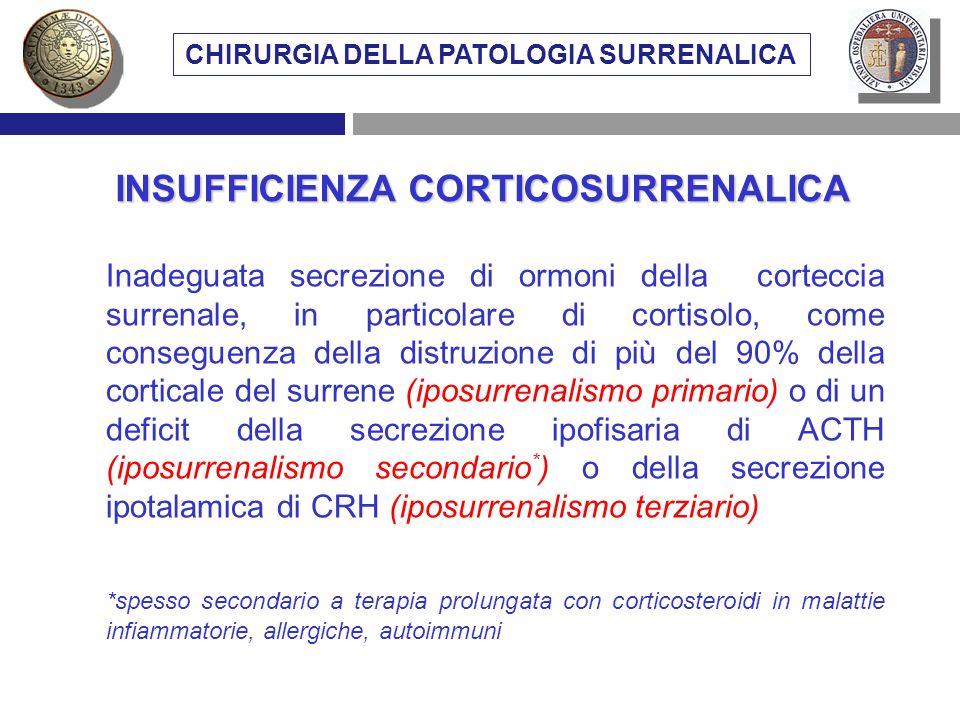 Inadeguata secrezione di ormoni della corteccia surrenale, in particolare di cortisolo, come conseguenza della distruzione di più del 90% della cortic