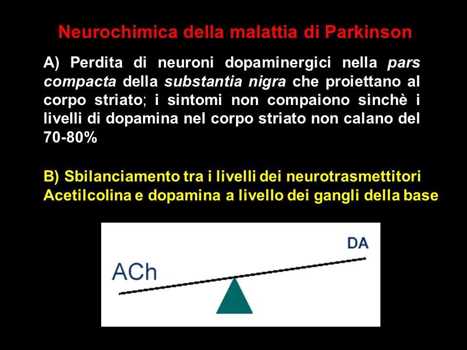 Neurochimica della malattia di Parkinson A) Perdita di neuroni dopaminergici nella pars compacta della substantia nigra che proiettano al corpo striat