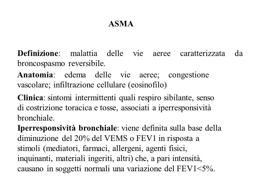 ASMA Definizione: malattia delle vie aeree caratterizzata da broncospasmo reversibile. Anatomia: edema delle vie aeree; congestione vascolare; infiltr